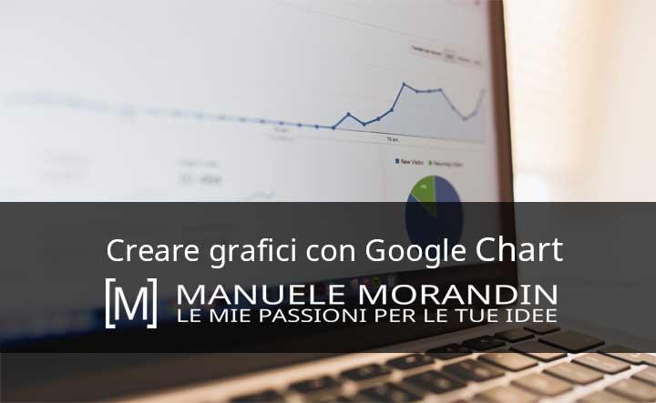 Creare Grafici con Google Chart